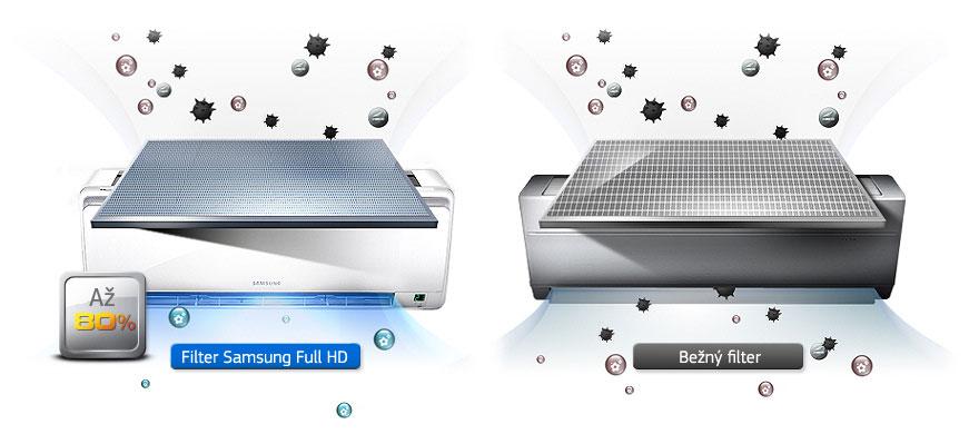 Samsung-filter
